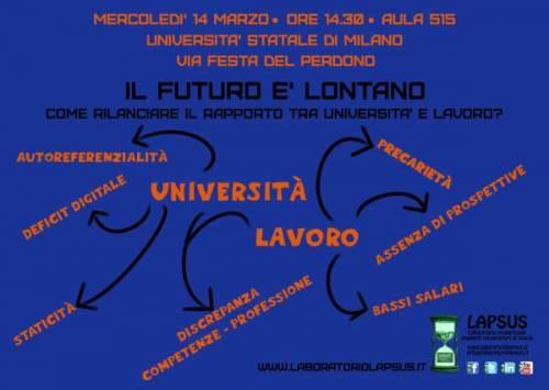 Mercoledì 14 marzo 2012 – IL FUTURO È LONTANO
