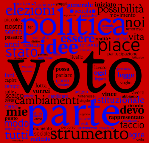 Mim e il voto: una tragedia greca?