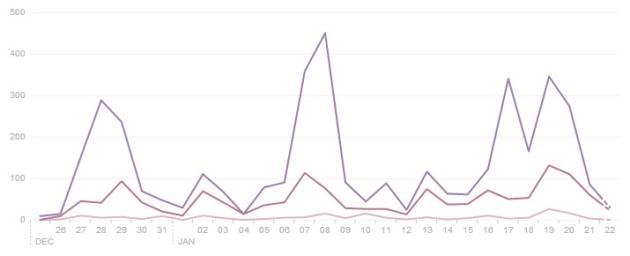 365 giorni da MiM: un anno vissuto analiticamente