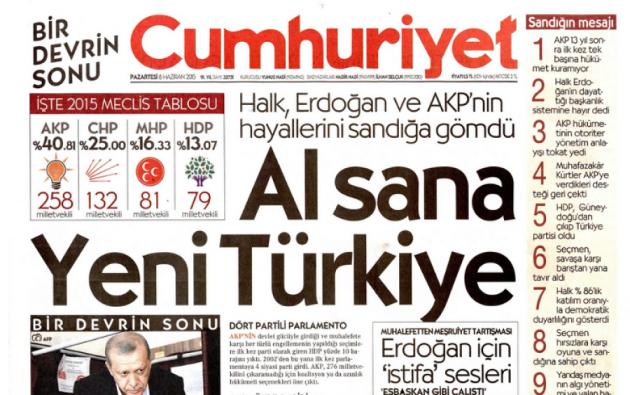 [DallaRete] Turchia: Il ritorno della politica