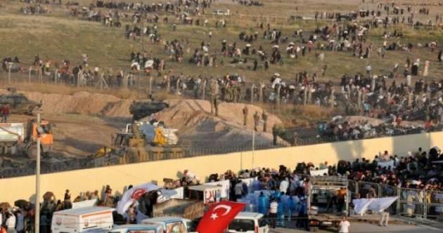 [DallaRete] Il tiro al bersaglio delle guardie turche